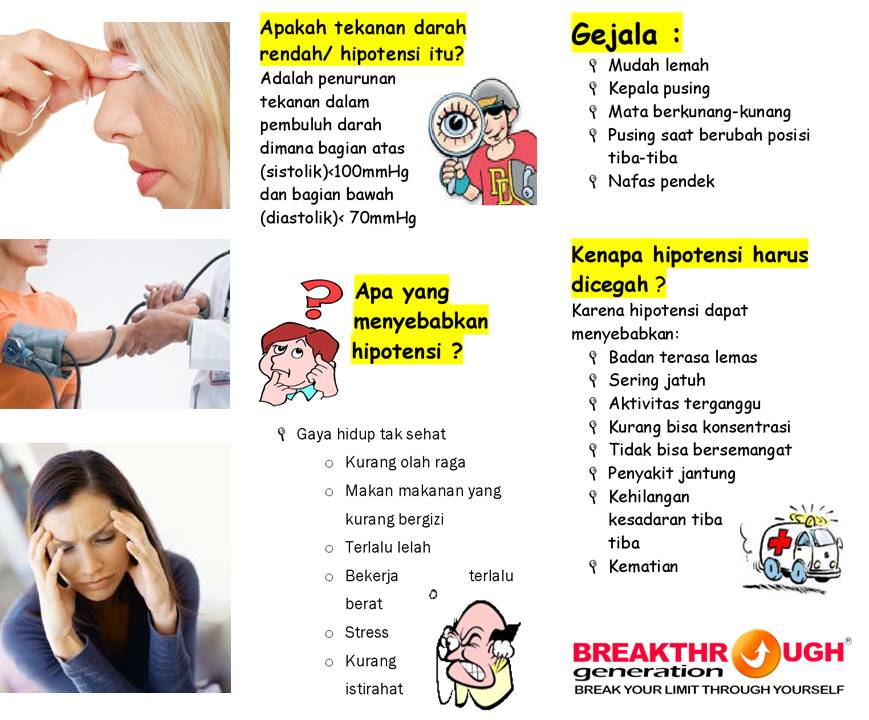 Hipotensi Tekanan Darah Rendah Breakthrough Generation